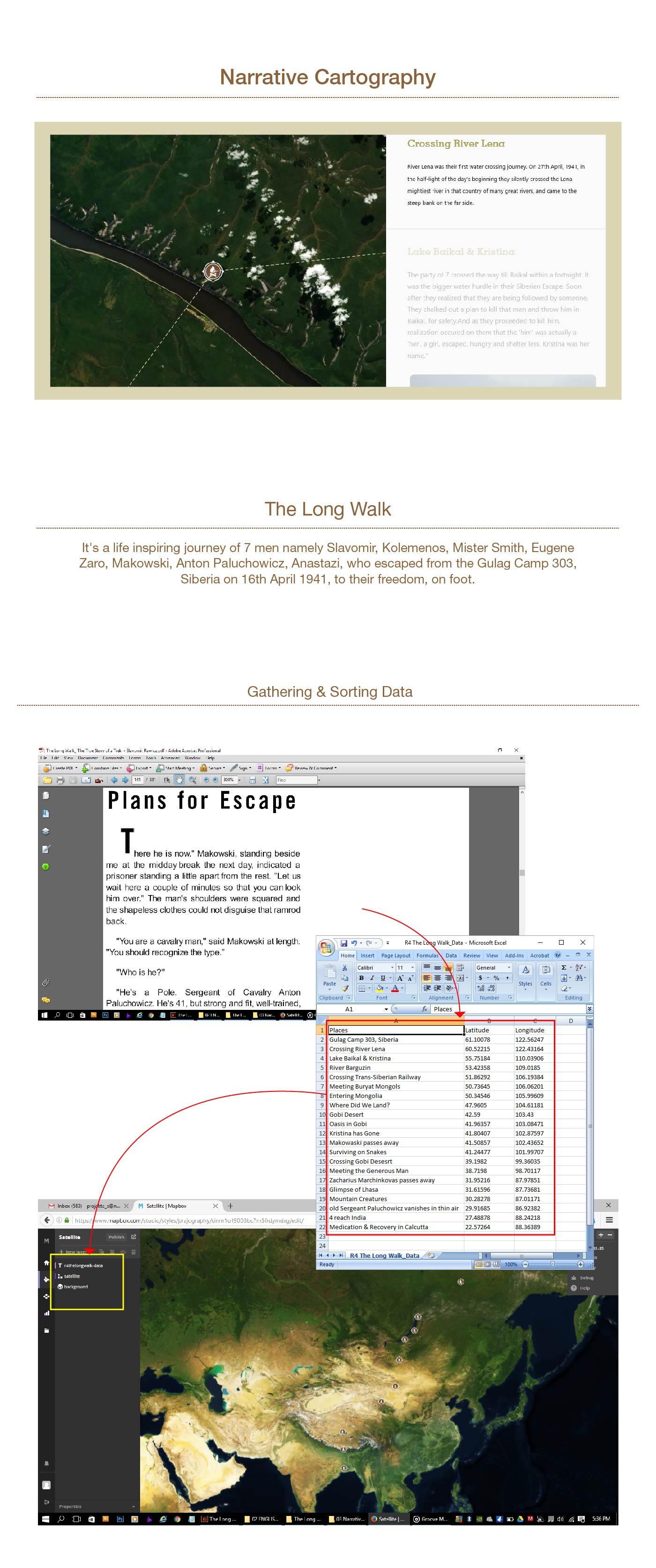 The Long Walk_Narrative Cartography_Doc-01